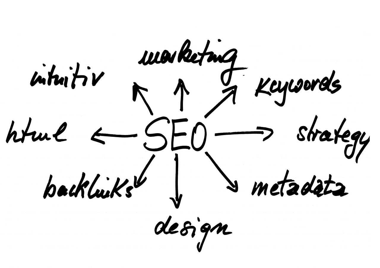 seo key items